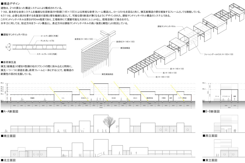 上州富岡駅舎設計提案競技0531(提出物)_v12.mcd