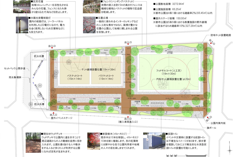 大久保公園多目的利用整備基本計画0617(提出物