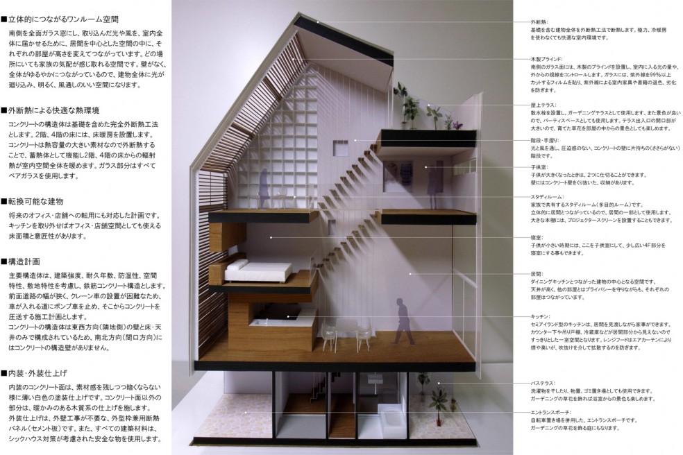 六本木の家