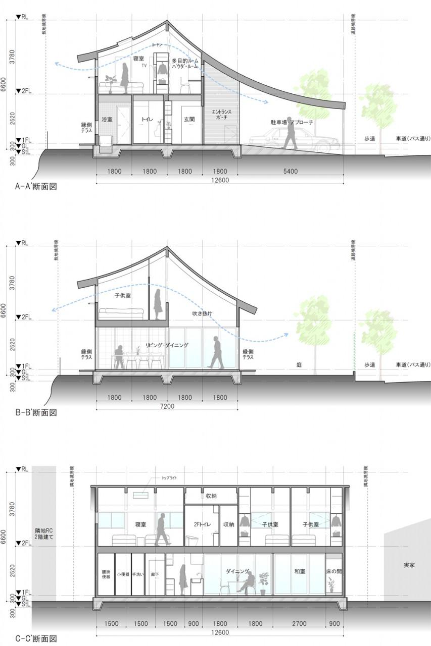 下別府邸新築工事(pdf用)_v12.mcd